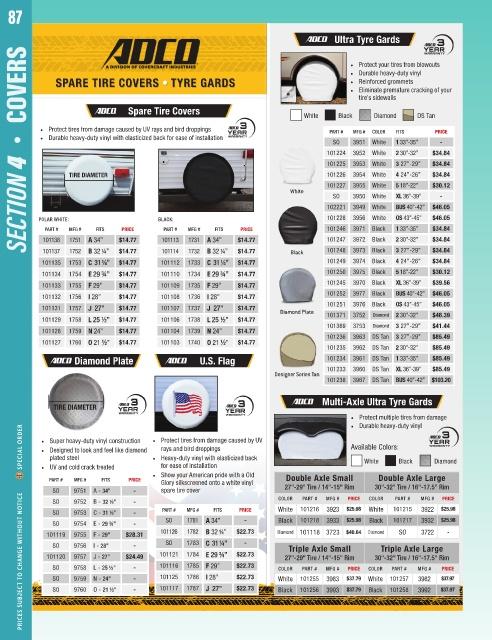 ADCO 1755 Polar White Vinyl Tire Cover F Fits 29 Diameter Wheel